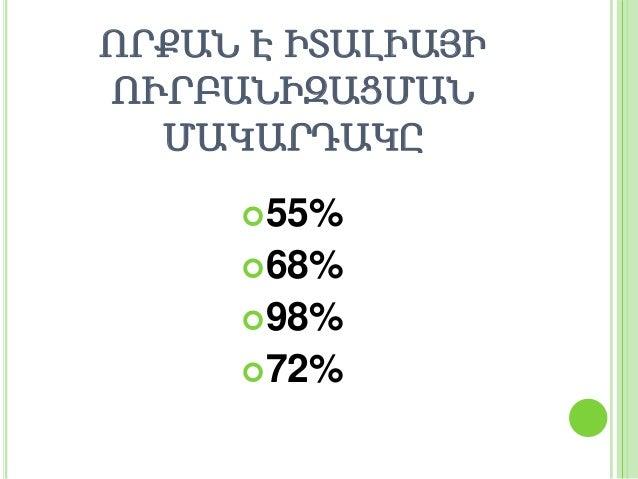 ՈՐՔԱՆ Է ԻՏԱԼԻԱՅԻ ՈՒՐԲԱՆԻԶԱՑՄԱՆ ՄԱԿԱՐԴԱԿԸ 55% 68%  98% 72%