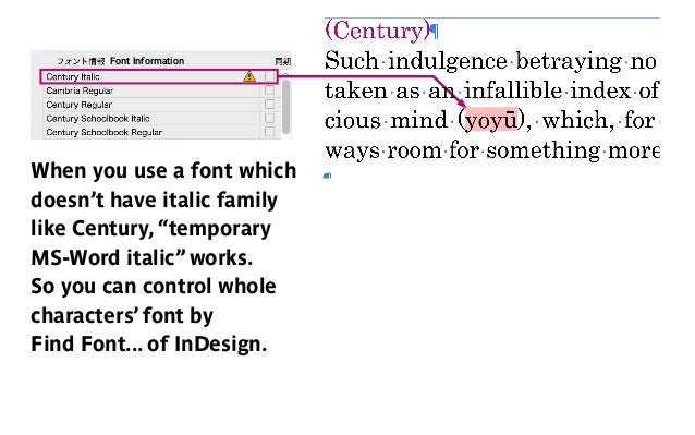 Placing Italic accented character