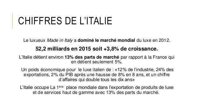 Italien Le Marche Luxe Du Marche Le N0OPX8knw