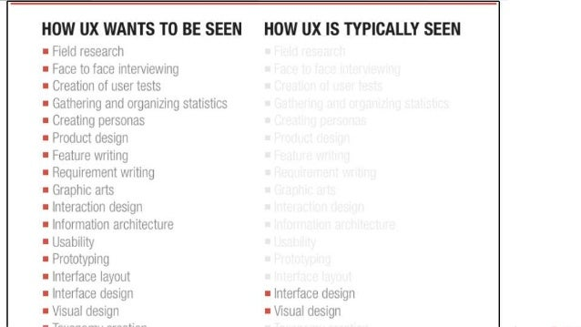 User Experience (UX) Love & Delight