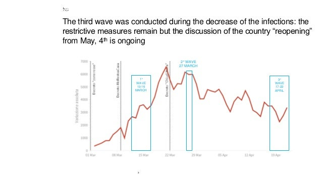 3 The third wave was conducted during the decrease of the infections: the restrictive measures remain but the discussion o...