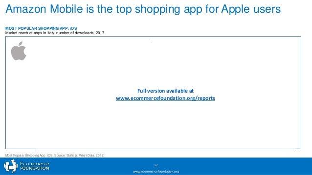 21a1ea712 Resumen del Estado del eCommerce en Italia    Italy 2018  Ecommerce R…