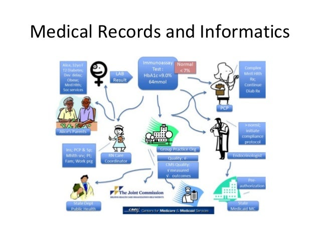 Healthcare and Information Technology on medical credentialing services, medical reimbursement services, medical personnel services, medical billing services, medical laboratory services,