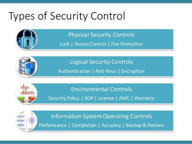 operating system security Security and operating systems security and operating systems security and operating systems what is security internal roles protecting whom authentication.