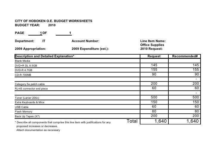 CITY OF HOBOKEN O.E. BUDGET WORKSHEETS BUDGET YEAR:     2010  PAGE                  1 OF                    1  Department:...