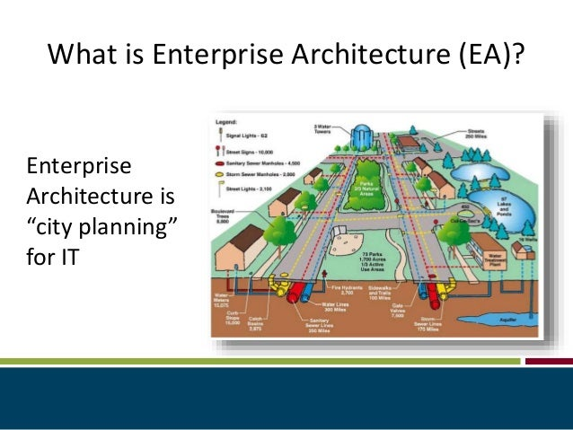 ... Technology Enterprise Architecture; 8. Design