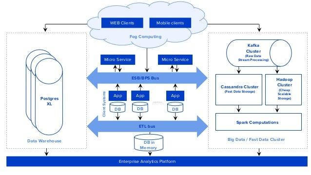 Enterprise out of the Box (Serhiy Kharytonov Technology Stream)