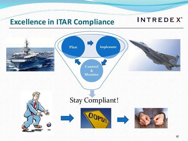 Itar compliance checklist