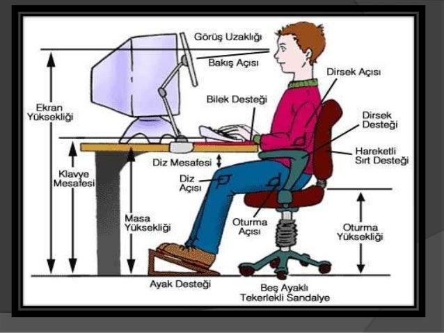Iş tasarımı ve ergonomi