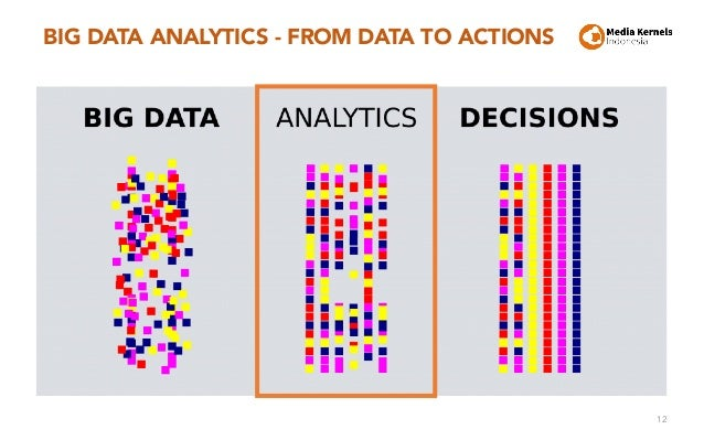 BIG DATA ANALYTICS - FROM DATA TO ACTIONS 12