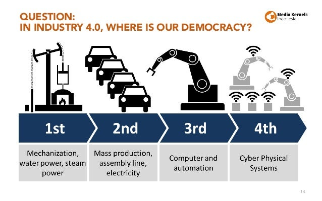 QUESTION: IN INDUSTRY 4.0, WHERE IS OUR DEMOCRACY? 14