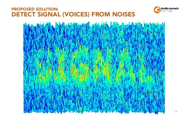 PROPOSED SOLUTION: DETECT SIGNAL (VOICES) FROM NOISES 18