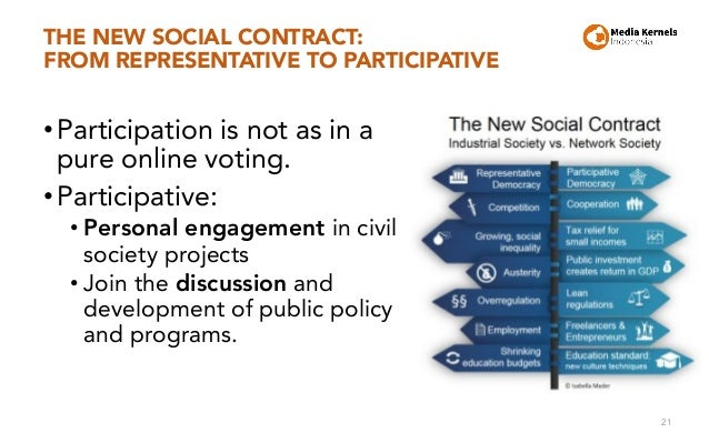 THE NEW SOCIAL CONTRACT: FROM REPRESENTATIVE TO PARTICIPATIVE •Participation is not as in a pure online voting. •Participa...