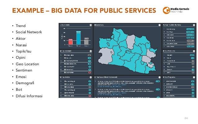 EXAMPLE – BIG DATA FOR PUBLIC SERVICES • Trend • Social Network • Aktor • Narasi • Topik/Isu • Opini • Geo Location • Sent...