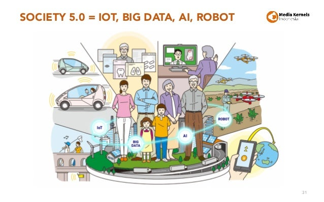 SOCIETY 5.0 = IOT, BIG DATA, AI, ROBOT 31