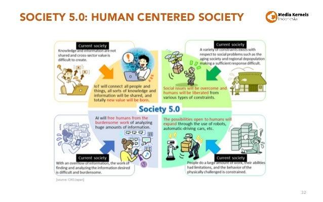 SOCIETY 5.0: HUMAN CENTERED SOCIETY 32