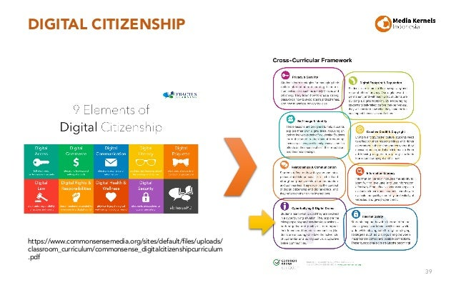 DIGITAL CITIZENSHIP 39 https://www.commonsensemedia.org/sites/default/files/uploads/ classroom_curriculum/commonsense_digi...