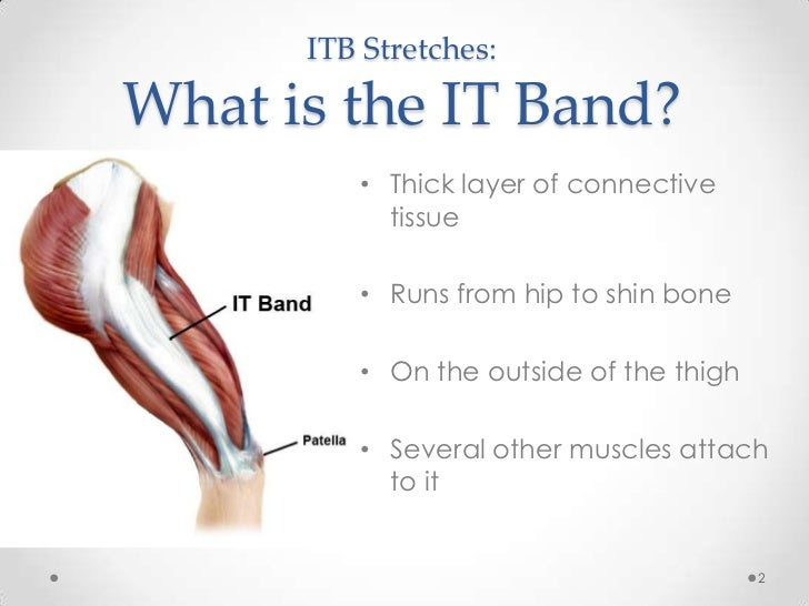 Itb Stretches