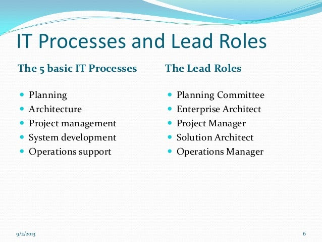 It Business Processes Ea Sa And Soa Together