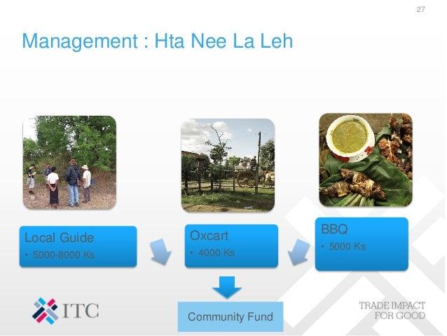 Management : Hta Nee La Leh Local Guide • 5000-8000 Ks Oxcart • 4000 Ks BBQ • 5000 Ks 27 Community Fund