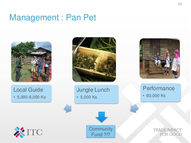 Management : Pan Pet Local Guide • 5,000-8,000 Ks Jungle Lunch • 5,000 Ks Performance • 60,000 Ks 28 Community Fund ?!?