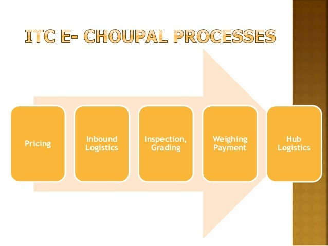 itc e choupal in india Going direct to the farmer: itc's e-choupal initiative ravi anupindi michigan business school, university of michigan itc group is a large diversified company with interests in tobacco, hospitality industry,.