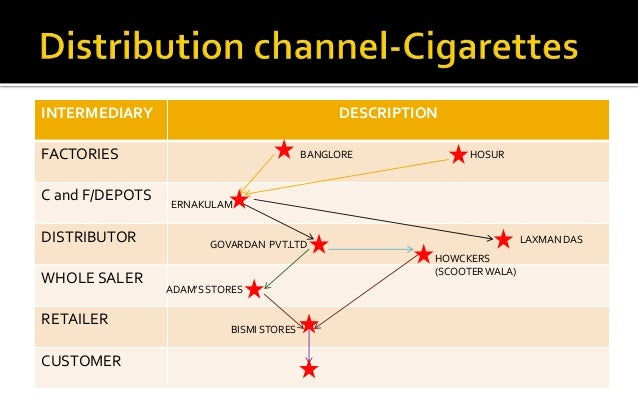cigarette distribution Distribution agreement  for the term of this agreement for the sale and distribution of the products in and throughout the territory distributor will maintain, or .
