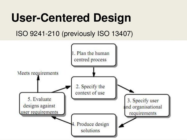 iso 9241 part 210 pdf