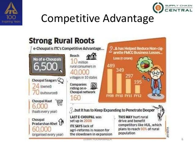 itc agri business plan