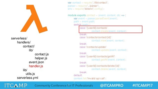 Serverless Single Page Apps with React and Redux at ItCamp 2017