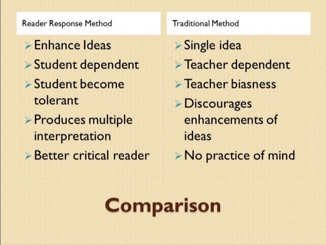 """the importance of reader response theory to the audience or reader Aristotle had on the audience's reactions through the use of rhetoric— the act of  of investigation""""3 this definition reveals reader response as a theory."""