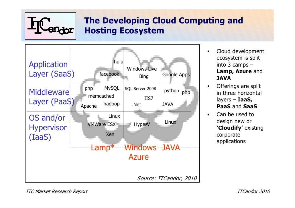 The Politics Of Cloud Computing