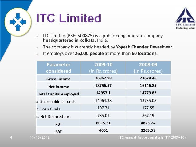 analysis of itc annual report A project report on itc limited one of india's most admired and   financial statement analysis financial analysis is the process of.