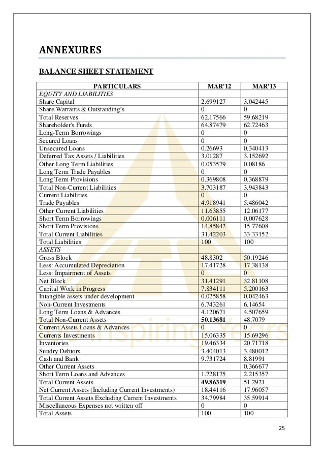 itc financial report