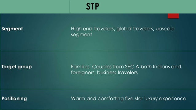 stp of itc 4 key targeting strategies of itc itc has different targeting strategies for each of its brands they are as based on six mantras they are as follows.