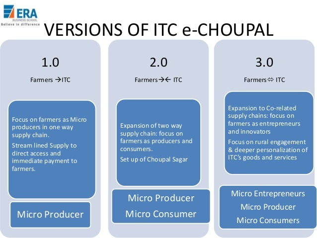 itc e choupal case study solution E-choupal case study com/india/case study solution, under the focus on itc submitted in the harvard kennedy school had studied and our case.