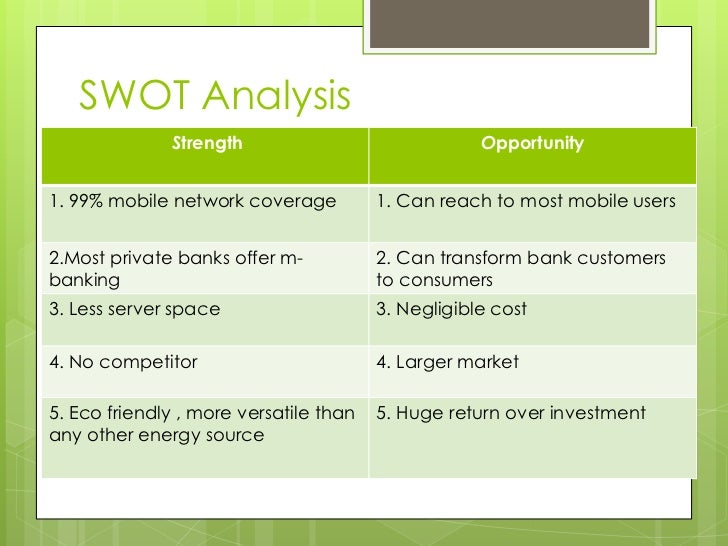 swot analysis of city bank bangladesh The city bank is a bangladeshi private commercial bank, operating throughout  bangladesh it is one of the few banks in bangladesh with a centralized.