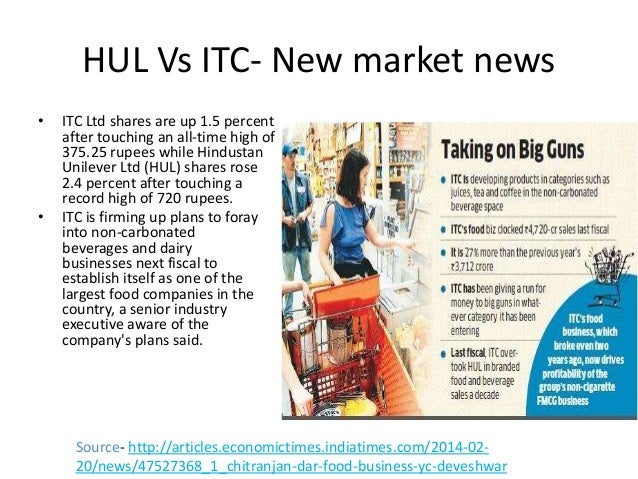 ITC vs HUL ltd.