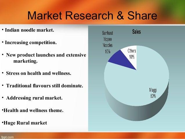 ICFM | Stock Market Courses, Stock Market Institute, Share ...