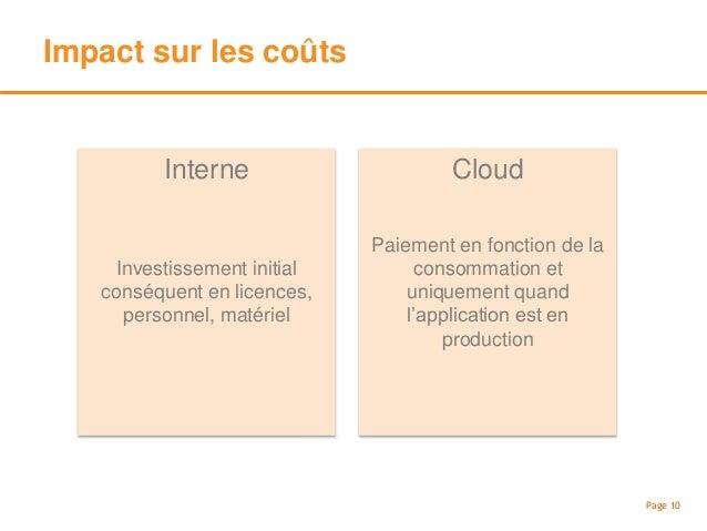 Impact sur le Time to Market Page 11 Interne Achat, installation, et déploiement par les services internes souvent en quel...