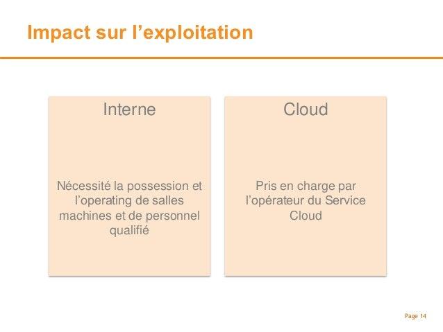 Impact sur la sécurité Page 15 Interne A assurer soi-même par du personnel qualifié Cloud Pris en charge par l'opérateur d...