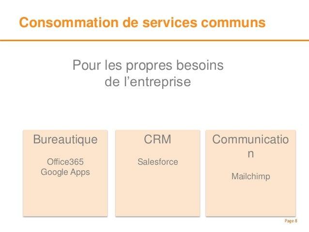 Consommation de services techniques Page 9 Pour l'hébergement et le déploiement des applications IAAS PAAS