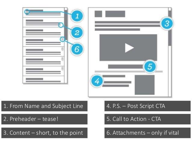 Digital Marketing Course Tutorial Point