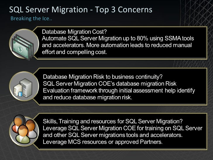 Microsoft SQL Server - SQL Server Migrations Presentation