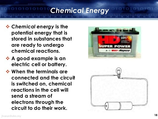 Examples Of Chemical P...