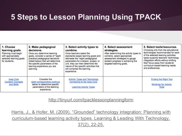 Itec Tpack Activities Tools - Technology integration lesson plan template