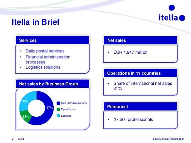 itella information logistics oy