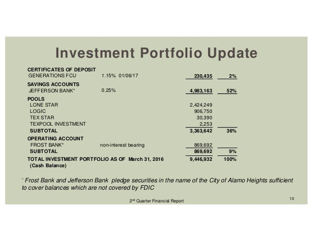 the portfolio investment report Do-it-yourself investment portfolios: overview in this section of our website we want to show you what an investment portfolio looks like and how you would manage it.