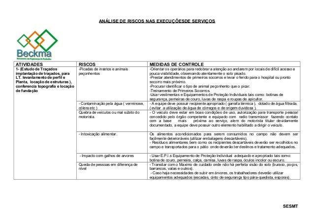 ANÁLISE DE RISCOS NAS EXECUÇÕESDE SERVIÇOS  ATIVIDADES RISCOS MEDIDAS DE CONTROLE  1- (Estudo de Traçados  -Picadas de ins...