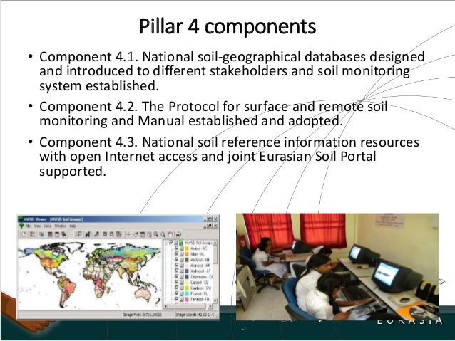 Eurasian soil partnership progress report 2015 2016 for Four main components of soil